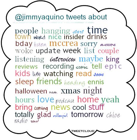 Tweet cloud week